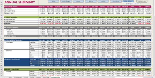 Annual Family Budget Spreadsheet Pertaining To Premium Excel Budget Template  Savvy Spreadsheets
