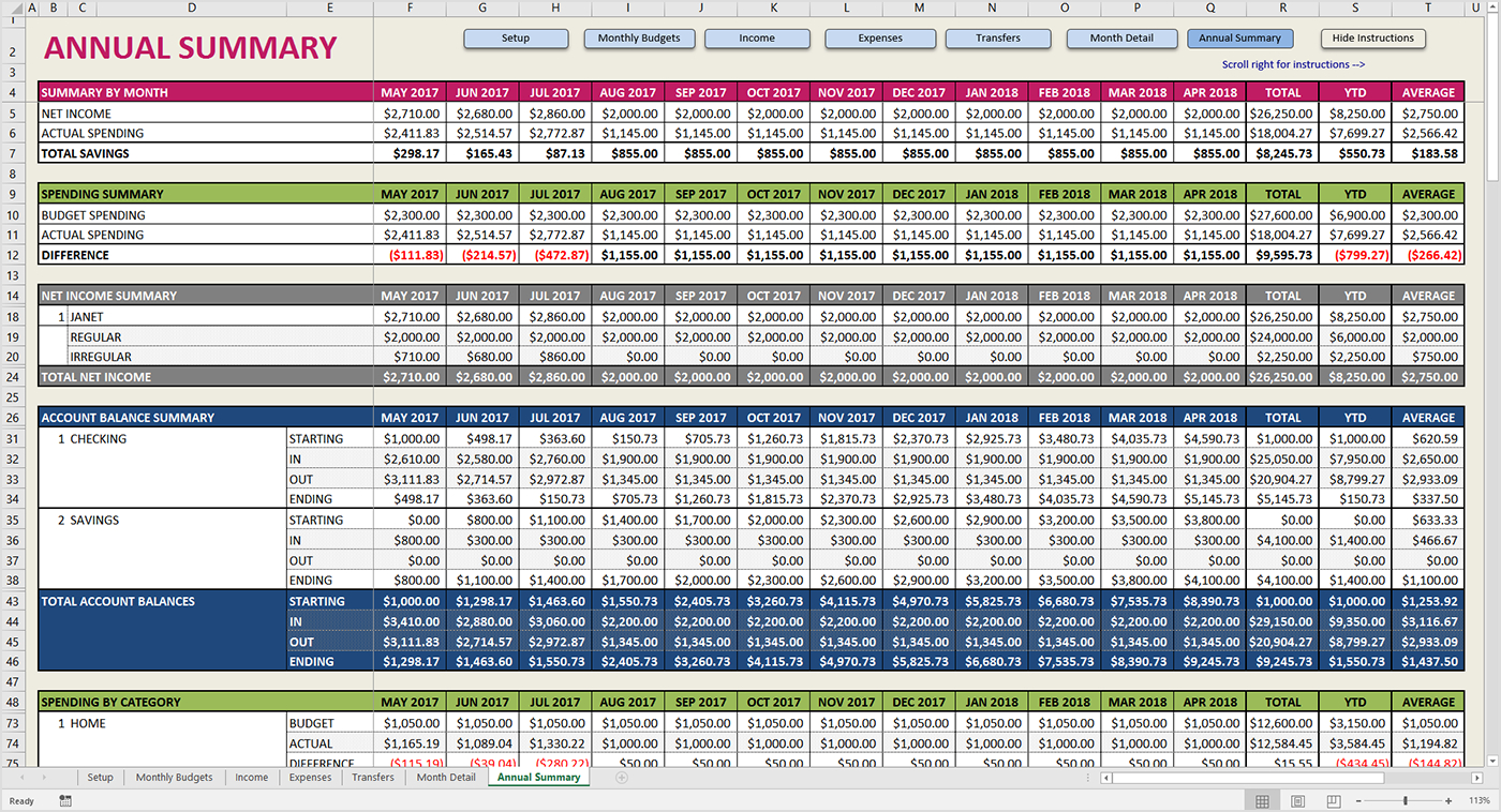 annual family budget spreadsheet pertaining to premium
