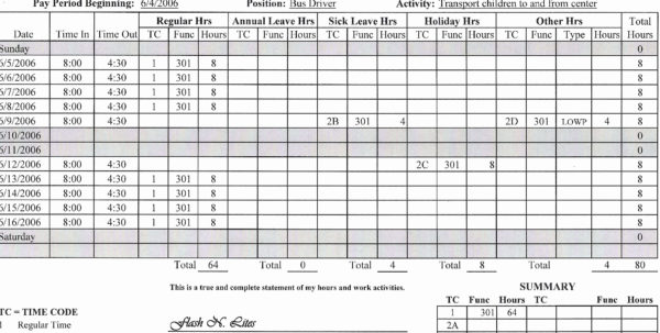 Annual Leave Spreadsheet Template Intended For Free Annual Leave Spreadsheet Excel Template Awesome Vacation