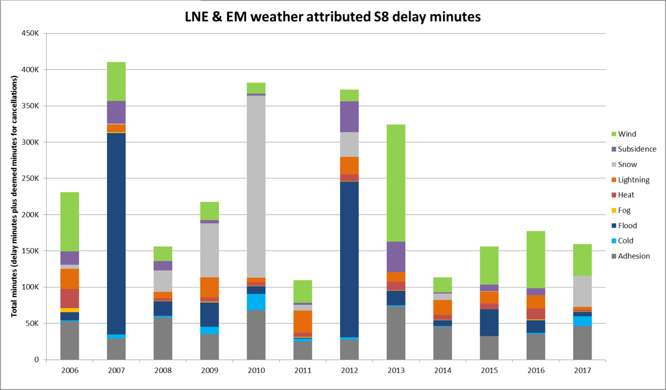 Annualised Hours Spreadsheet With Regard To Lne  Em  Safety Central