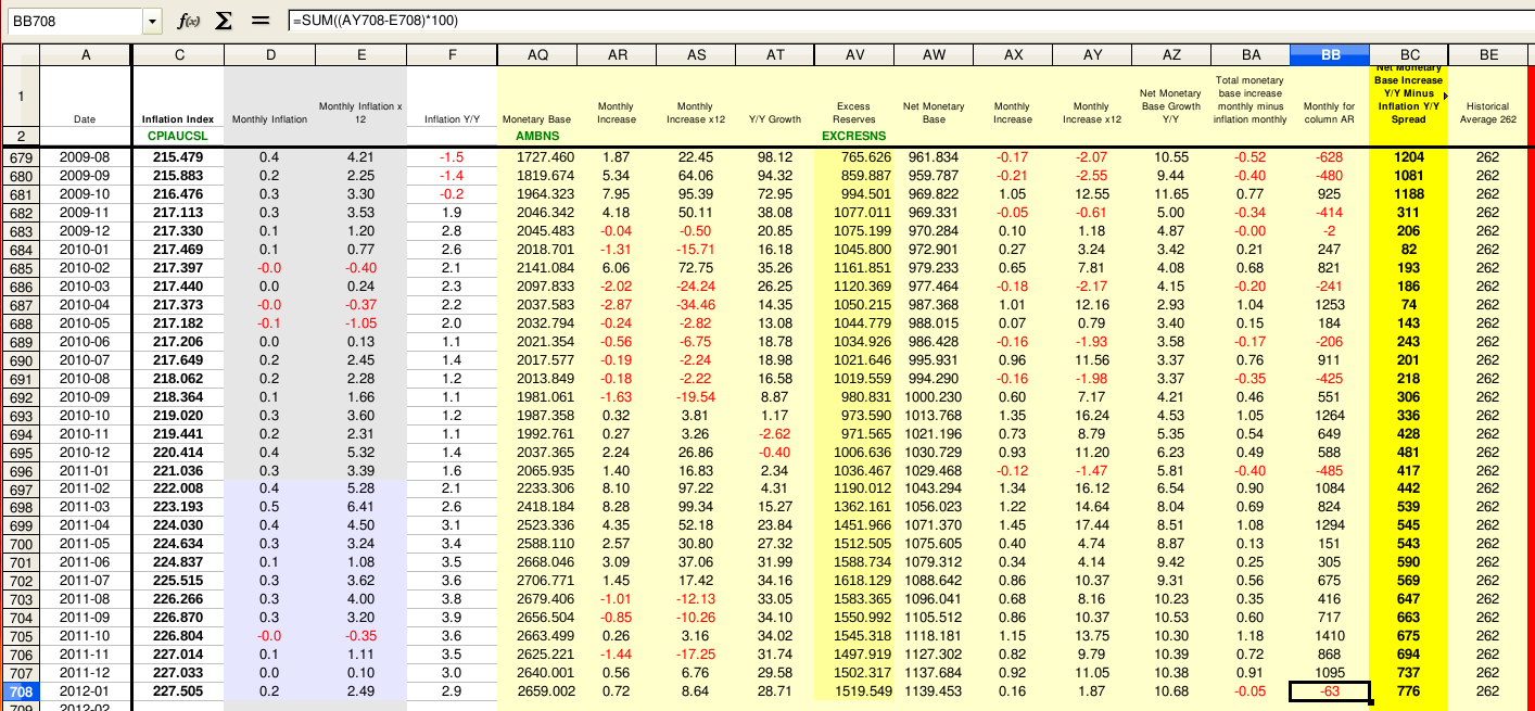 annualised hours spreadsheet  Annualised Hours Spreadsheet Within One Salient Oversight: 2012 Us Downturn Still On The Cards Annualised Hours Spreadsheet Printable Spreadshee