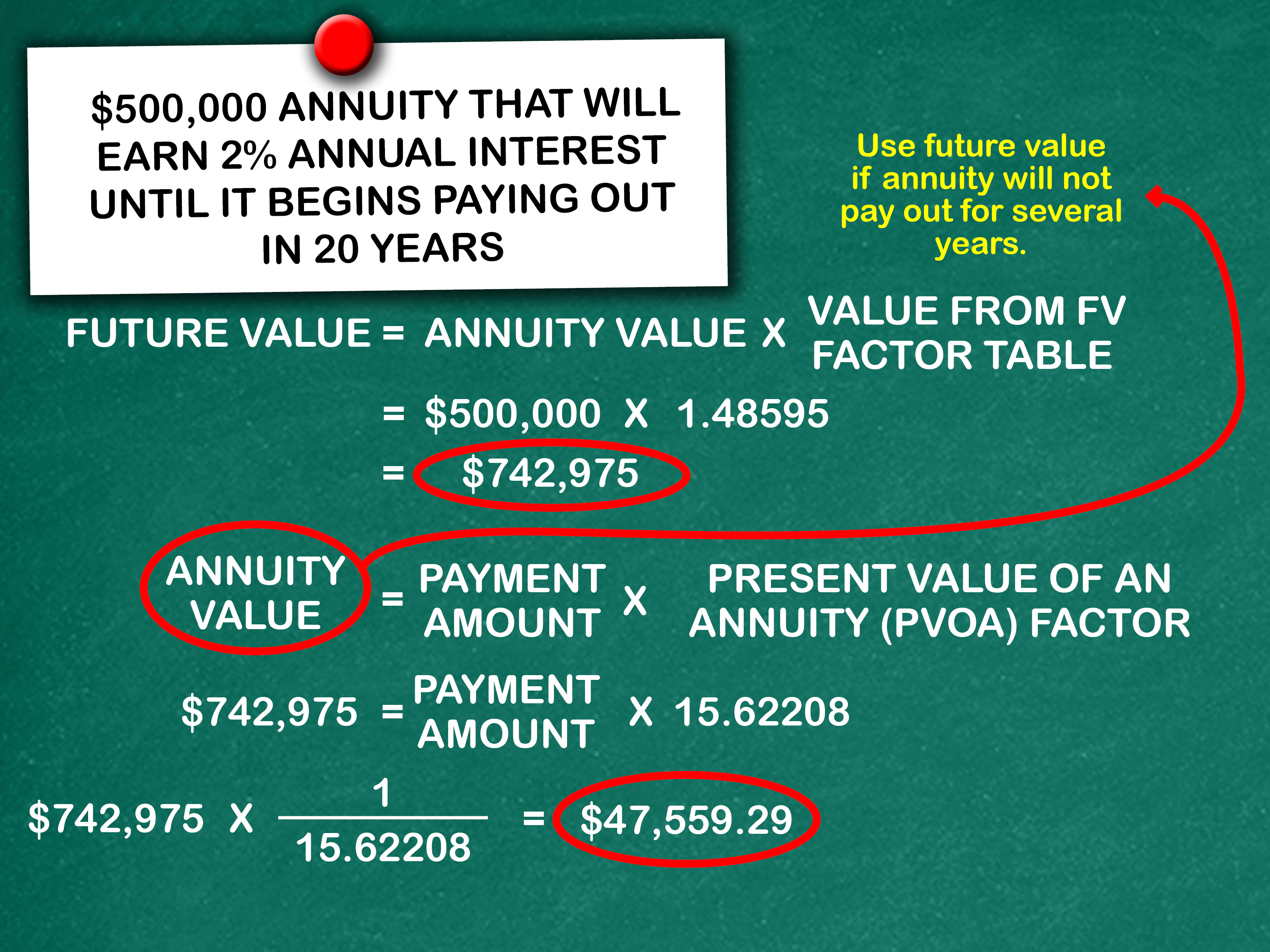 Annuity Calculator Excel Spreadsheet Regarding How To Calculate Annuity Payments: 8 Steps With Pictures