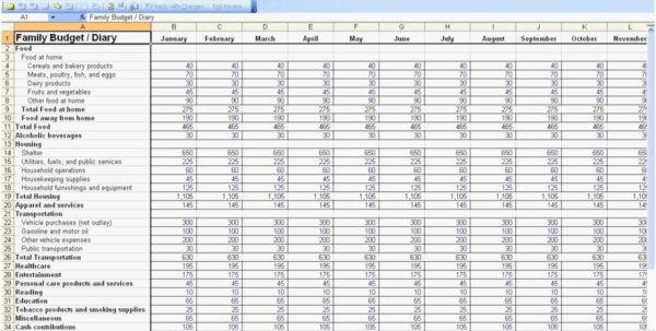 Annuity Spreadsheet Intended For Budget Template Excel Examples Church Bud Spreadsheet Or Annuity