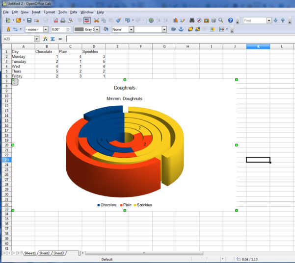 Apache Spreadsheet Software Intended For Apache Openoffice 4.0 Review: New Features, Easier To Use, Still