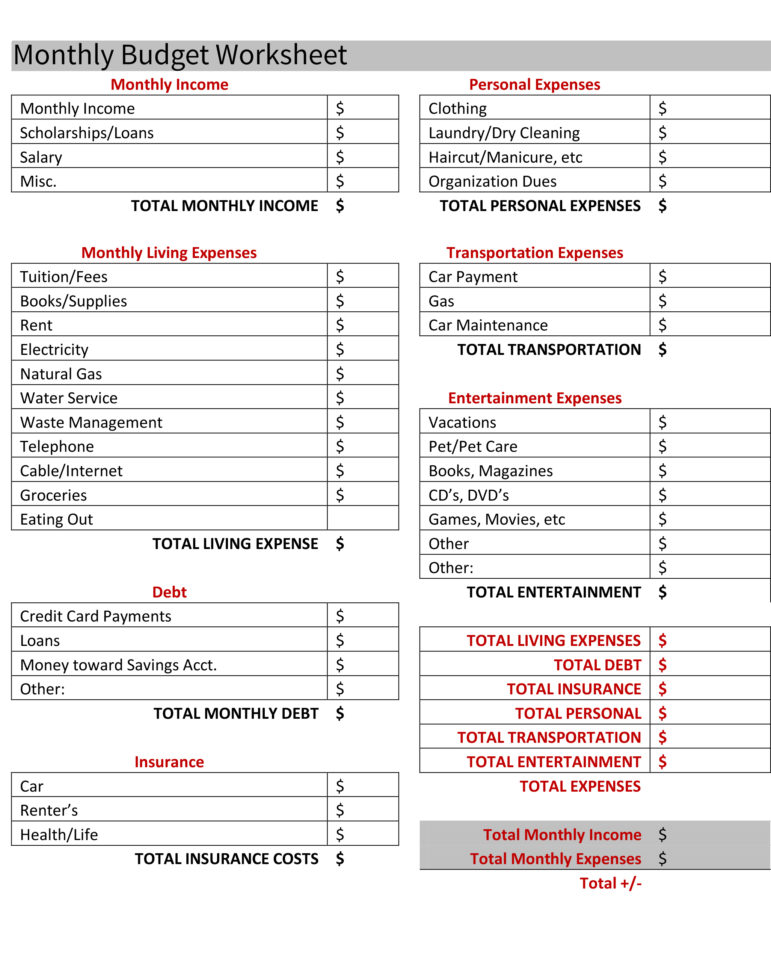 apartment expenses spreadsheet  Apartment Expenses Spreadsheet Within Budgeting For Your First Apartment [Free Budget Worksheet]  Poplar Apartment Expenses Spreadsheet Printable Spreadshee