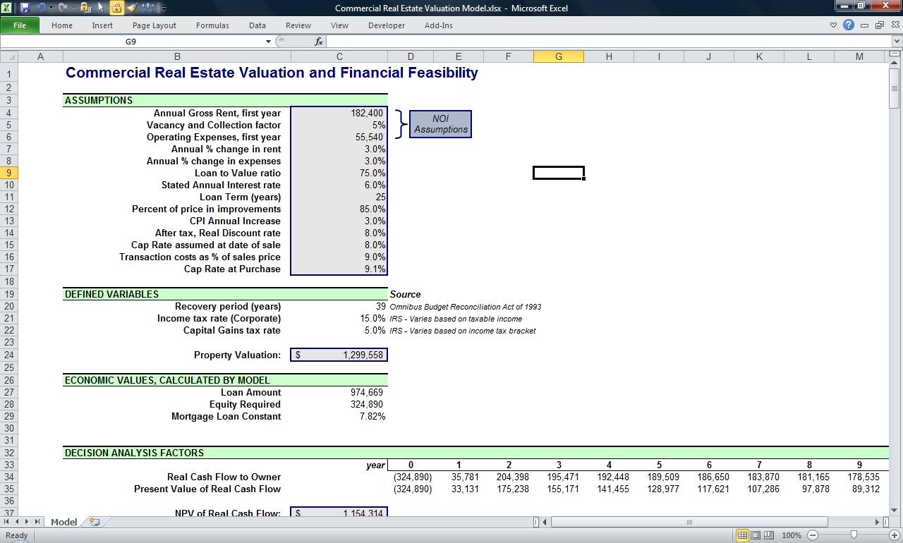 Apartment Valuation Spreadsheet Intended For Rental Property Excel Spreadsheet  Homebiz4U2Profit
