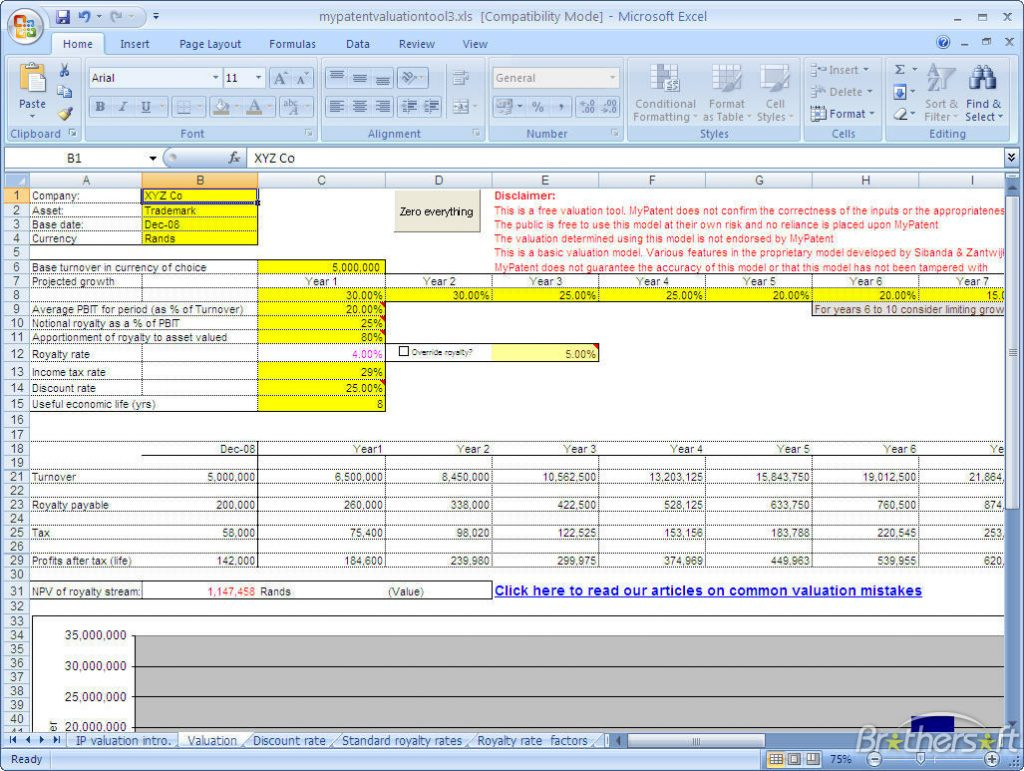 Apartment Valuation Spreadsheet With Regard To Spreadsheet Example Of Business Valuation Property Selo L Ink Co