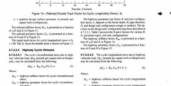Api 1102 Calculation Spreadsheet Throughout Api 1102 Pipelines Crossing Railroad Highways.pdf