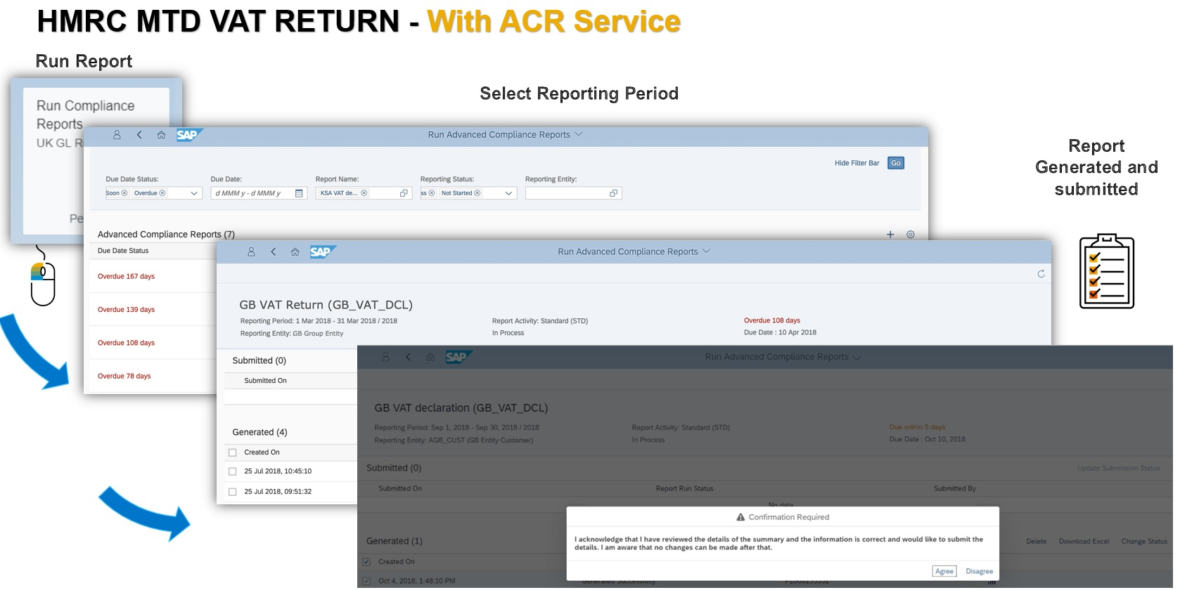 Api Enabled Spreadsheet For Mtd For Making Tax Digital With Sap – Uk Hmrc's Initiative  Sap Blogs