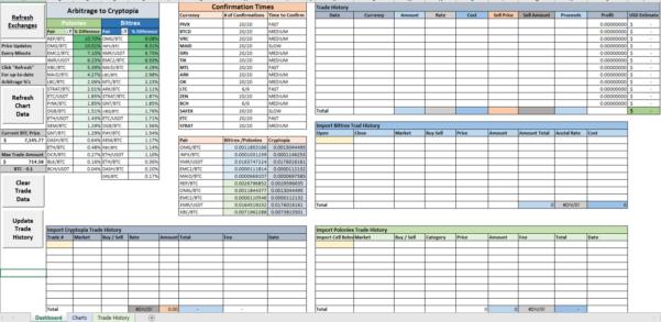 Api Enabled Spreadsheets Throughout Simple Cryptopia Arbitrage Excel File – Bryan Adkison – Medium
