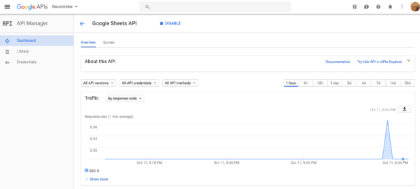 Api Enabled Spreadsheets With Streaming Ingest Of Google Sheets With Hdf 2.0  Hortonworks