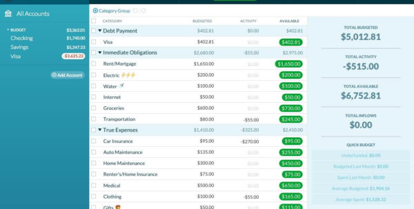 Apple Spreadsheet With Apple Budget Spreadsheet Template And Monthly Budget Spreadsheet