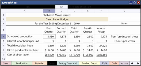 Application Of Electronic Spreadsheet Regarding Beautiful Common Business Uses For Electronic Spreadsheets Example