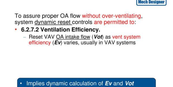 Ashrae 62.1 2013 Ventilation Calculator Spreadsheet Within Ashrae Stsdddddsd Update Standard  Ppt Download