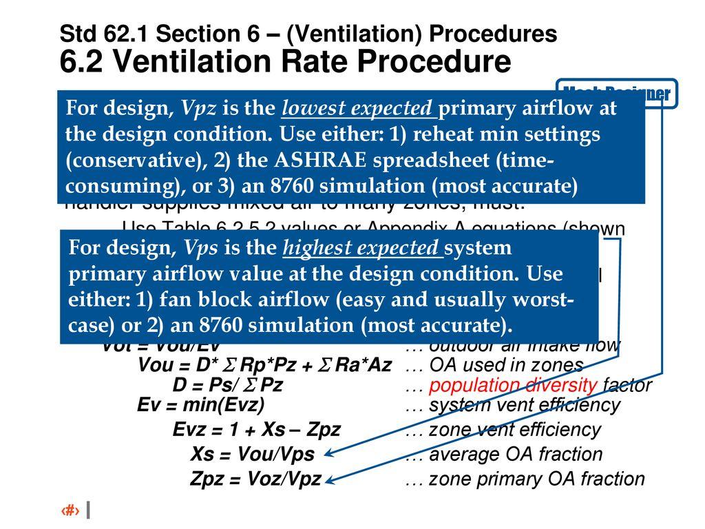 Ashrae 62.1 Ventilation Spreadsheet In Ashrae Stsdddddsd Update Standard  Ppt Download