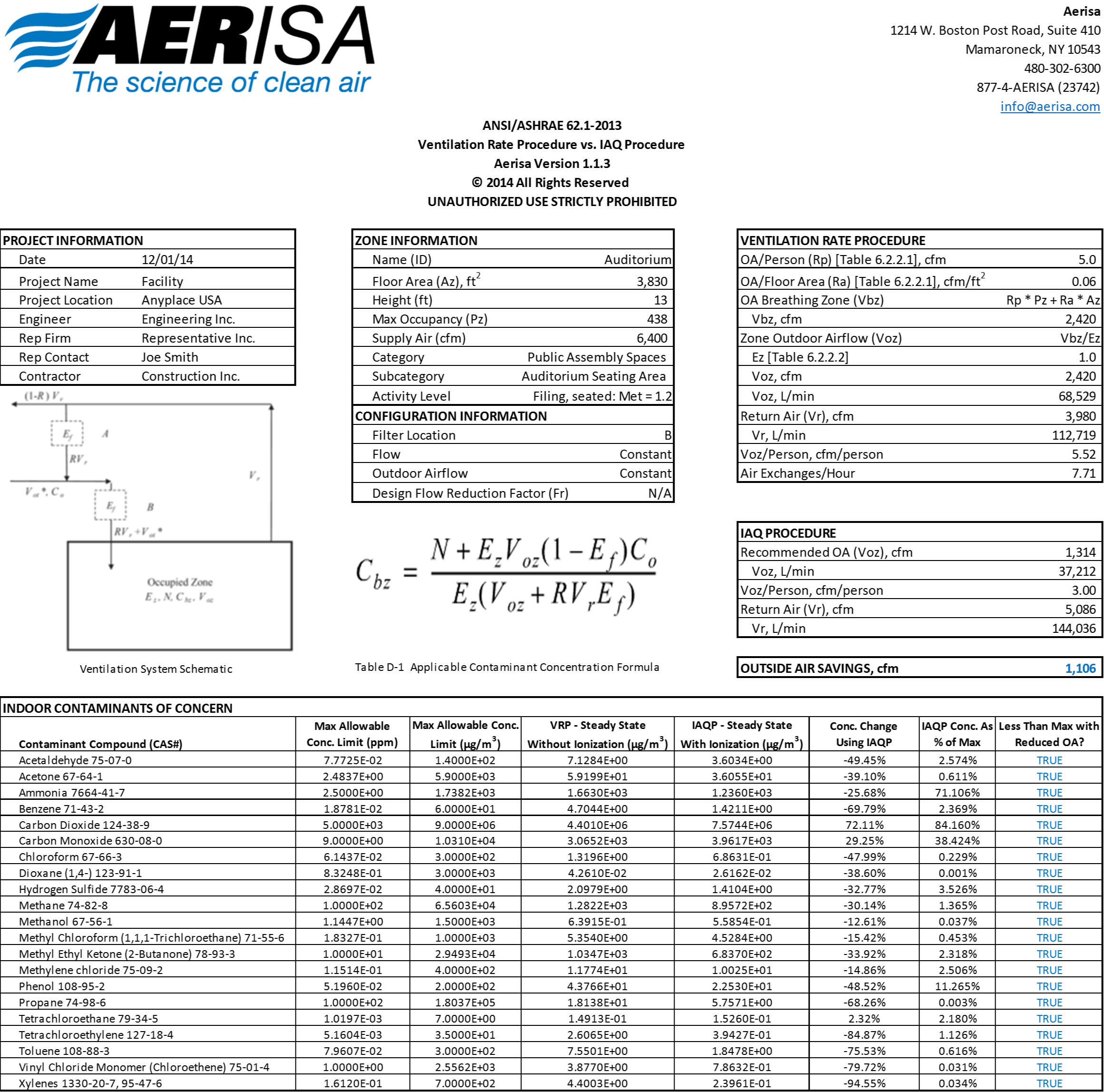 Ashrae 62.1 Ventilation Spreadsheet In Outside Air Reduction  Aerisa