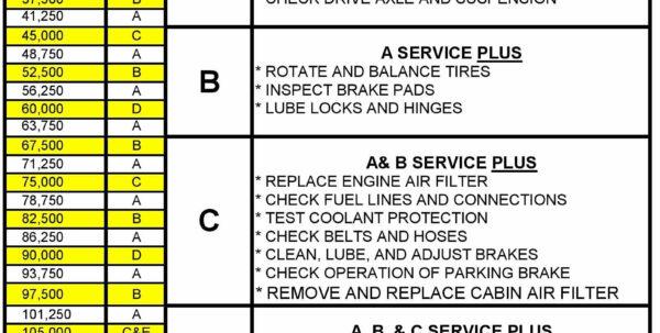 Ashrae 62.1 Ventilation Spreadsheet Inside Vehicle Fleet Management Spreadsheet  Awal Mula