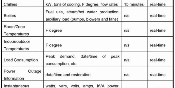 Ashrae Load Calculation Spreadsheet Xls Within Example Of Ashrae Load Calculation Spreadsheet Xls Beautiful Manual