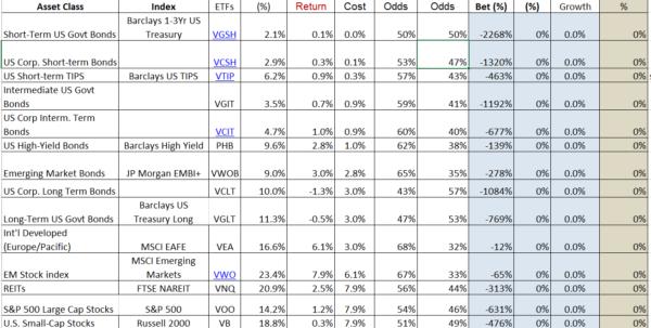 Asset Allocation Spreadsheet Pertaining To Assetclasstable2