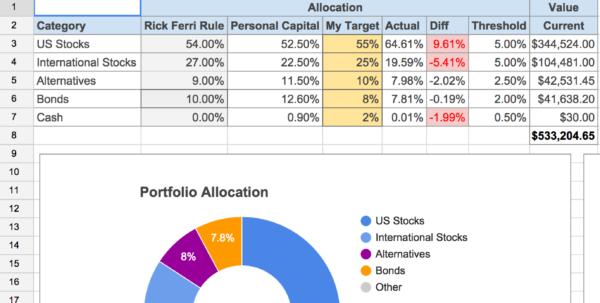 Asset Management Spreadsheet For Asset Management Spreadsheet Template Management Spreadsheet Budget