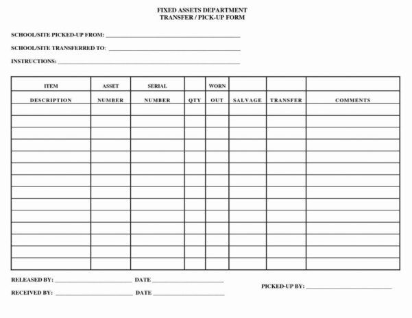 Asset Spreadsheet Template Pertaining To Supply Inventory Spreadsheet Product Template Allwaycarcarecom Asset