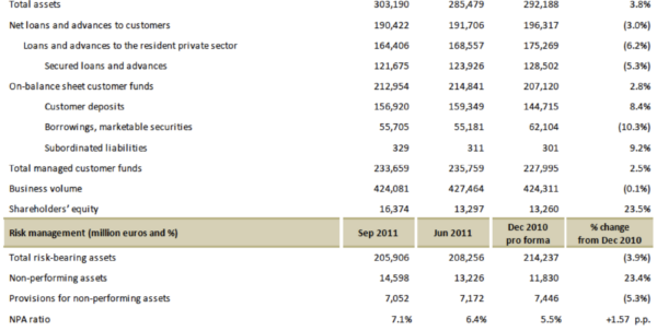 Asset Spreadsheet With Regard To Asset Management Spreadsheet Template Management Spreadsheet Budget