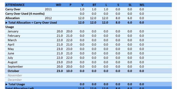 Asset Tracking Spreadsheet Template Regarding Asset Tracking Spreadsheet Track Invoices Hvac Invoice Management