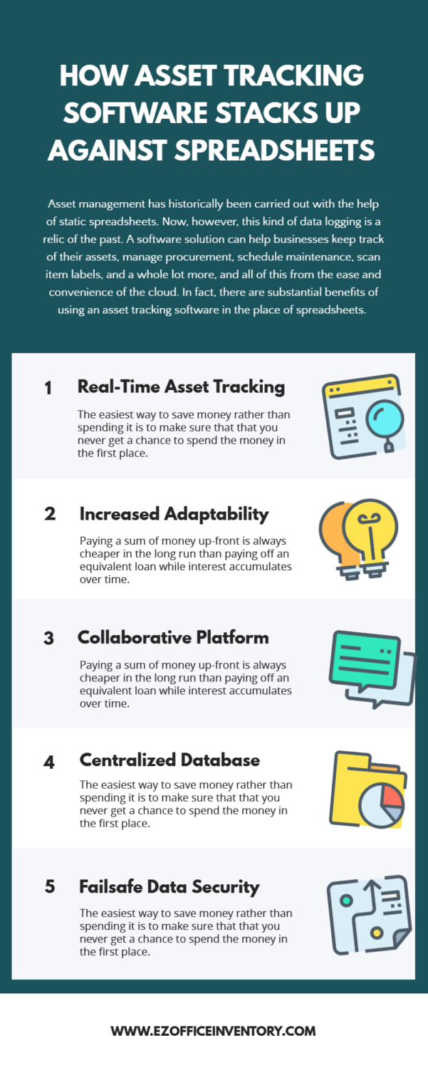 Asset Tracking Spreadsheet Template Regarding Asset Tracking Spreadsheets: Benefits, Templates, And Automation