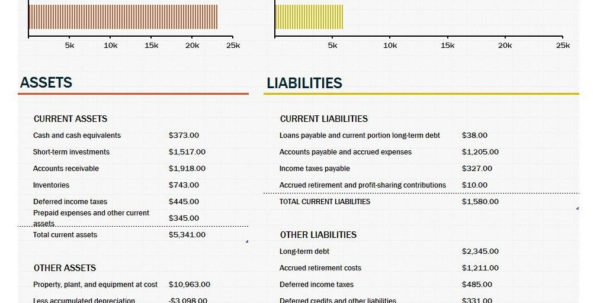 Assets And Liabilities Spreadsheet Template Intended For 38 Free Balance Sheet Templates  Examples  Template Lab