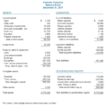 Assets And Liabilities Spreadsheet Template Intended For Balance Spreadsheet Template 8  Contesting Wiki