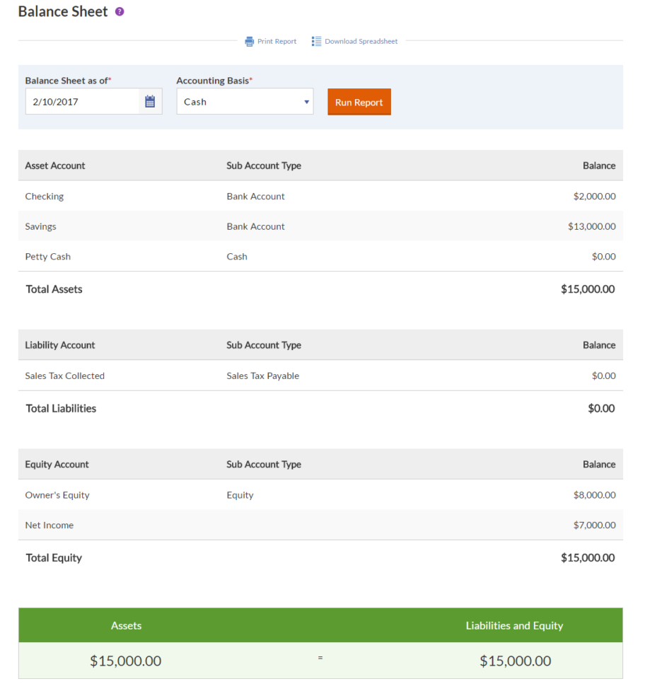 Assets And Liabilities Spreadsheet Template Intended For What Is A Balance Sheet?  Balance Sheet Template For Small Business