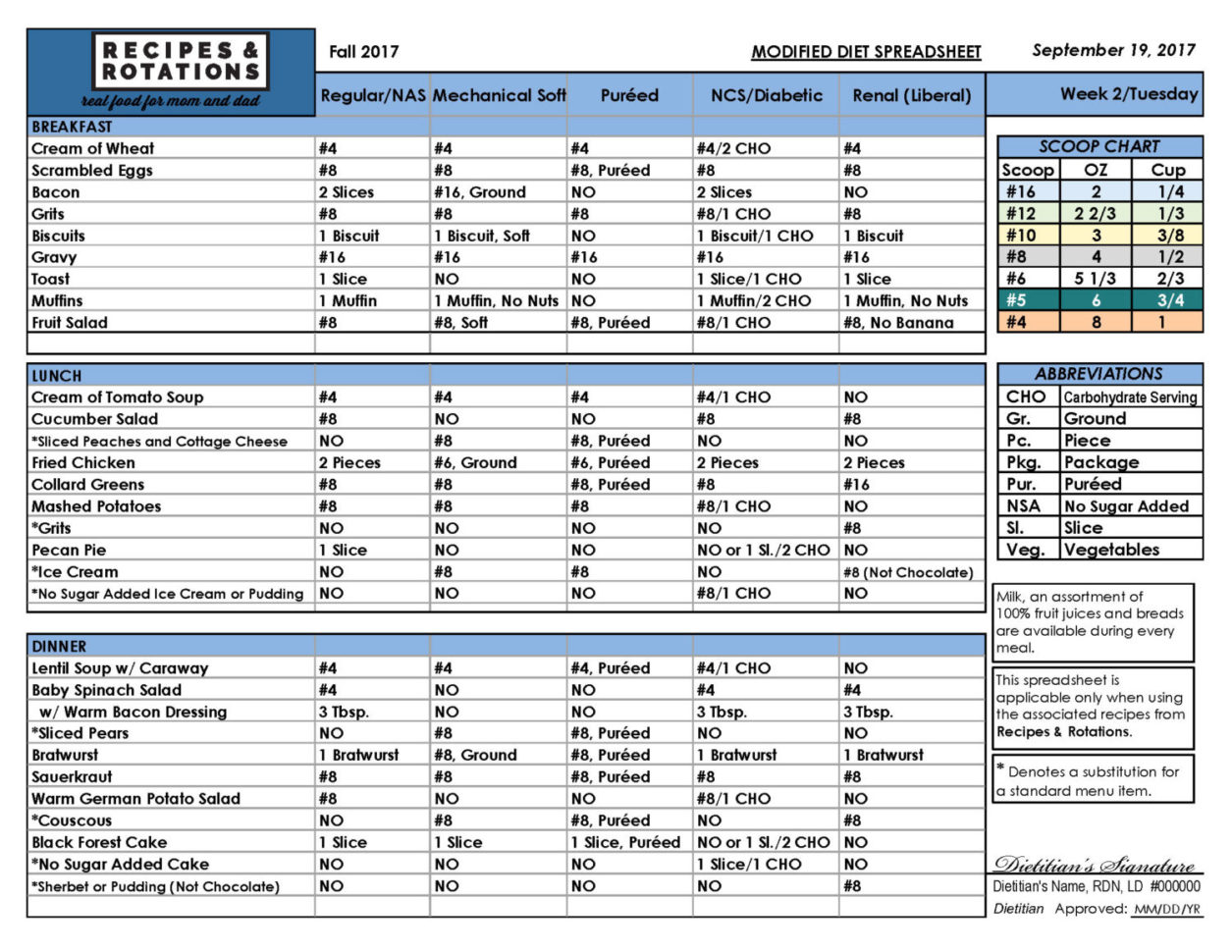 Assisted Living Budget Spreadsheet In Tucson Az Assisted Living Dietary Menus  Nutrition Programs In