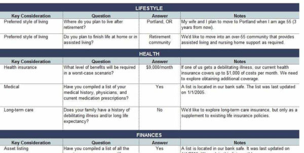 Assisted Living Budget Spreadsheet Intended For Retirement Planning Worksheet Excel Sample Worksheets Income Free