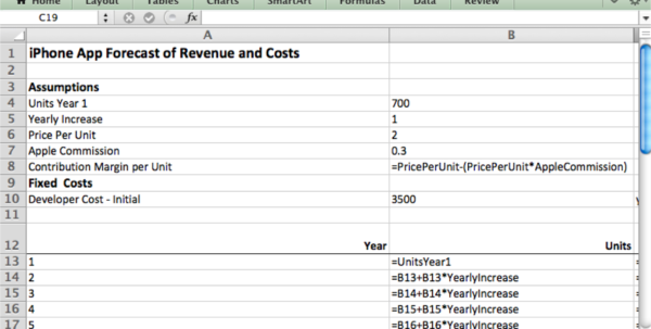 Assumptions For Your Profit And Loss Spreadsheet In Spreadsheets To Estimate Costs
