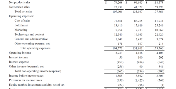 Assumptions For Your Profit And Loss Spreadsheet Inside Profit And Loss Statement  Guide To Understanding A Company's Pl Assumptions For Your Profit And Loss Spreadsheet Spreadsheet Download