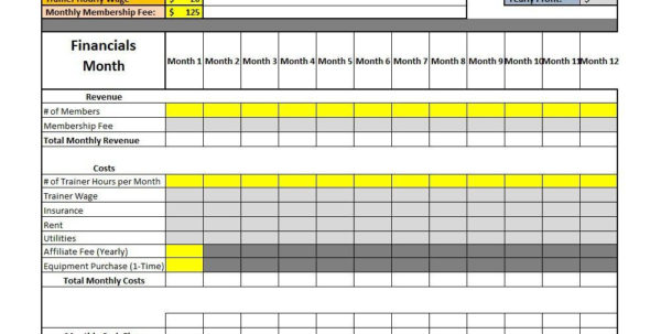 Assumptions For Your Profit And Loss Spreadsheet Pertaining To Assumptions For Profit And Loss Spreadsheet  Samplebusinessresume