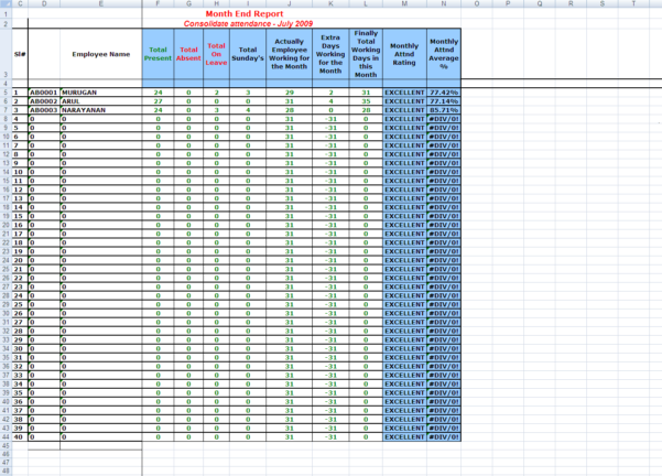 Attendance Spreadsheet For The Rise And Fall Of Spreadsheets In Hr Management  Hr Spreadsheets