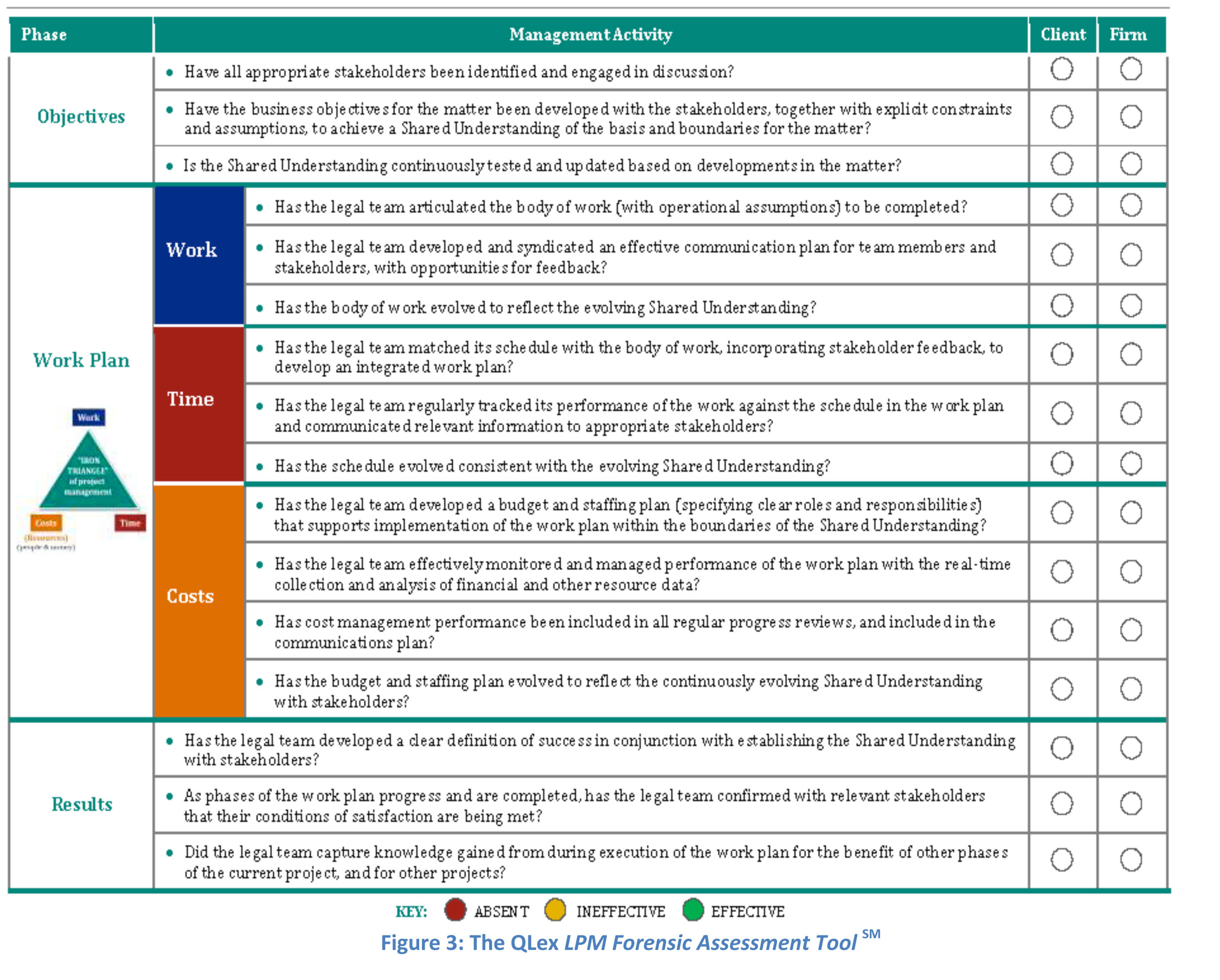 Attorney Case Management Spreadsheet Within Practice Innovations Newsletter, March 2013 – Thomson Reuters