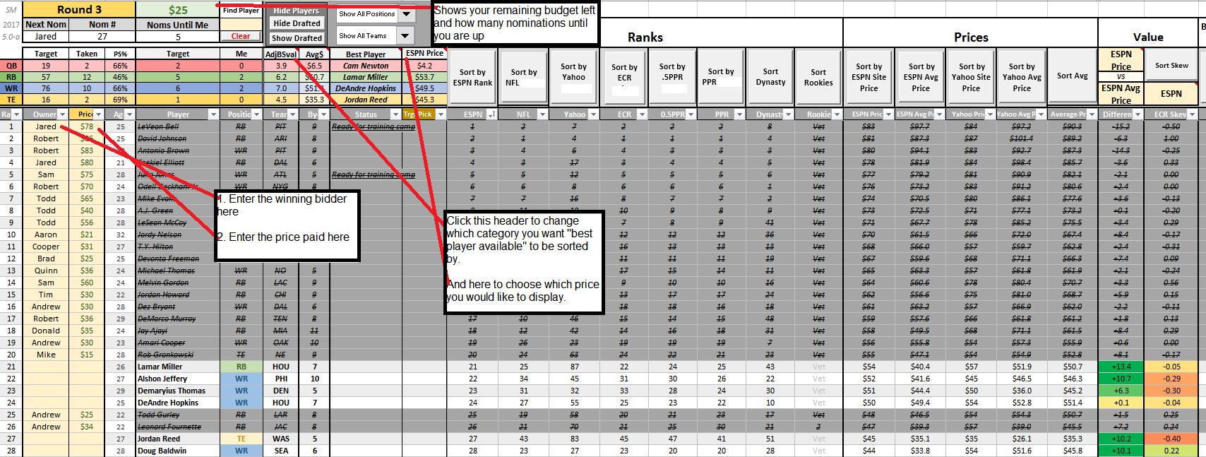 Auction Spreadsheet Throughout Csg Fantasy Football Spreadsheet V5.00 W/ Auction Version