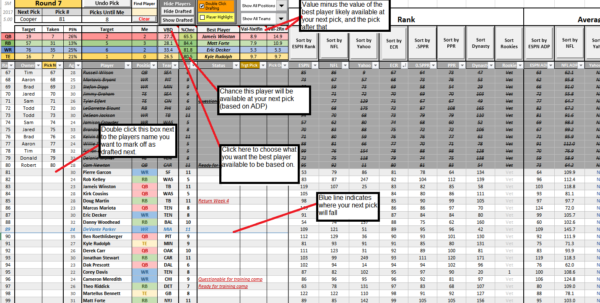 Auction Spreadsheet With Csg Fantasy Football Spreadsheet V5.00 W/ Auction Version Auction Spreadsheet Google Spreadsheet