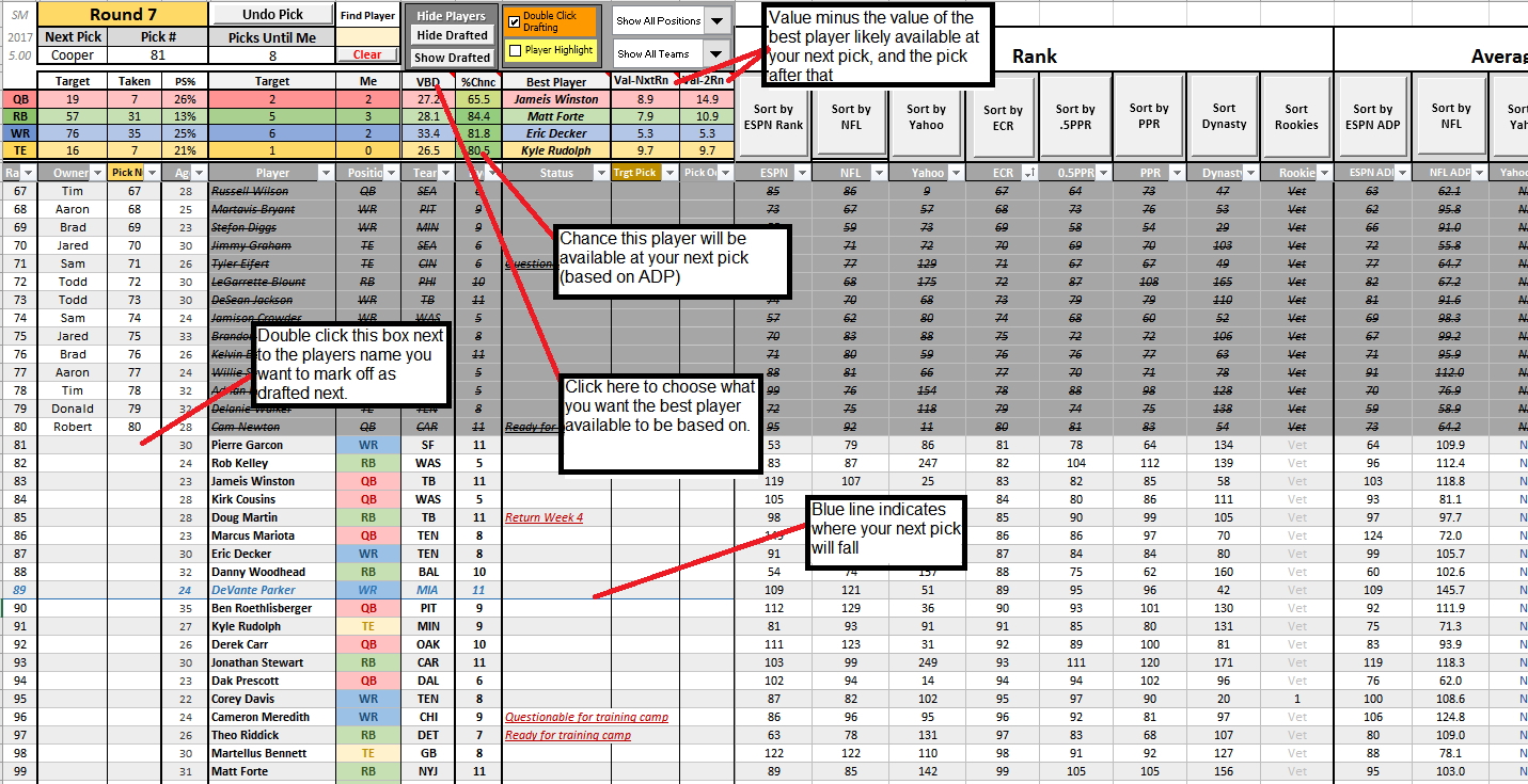 Auction Spreadsheet With Csg Fantasy Football Spreadsheet V5.00 W/ Auction Version