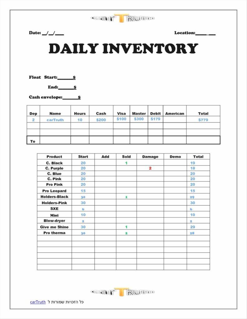 Audit Spreadsheet In Contract Management Excel Spreadsheet And Template Sample Summary