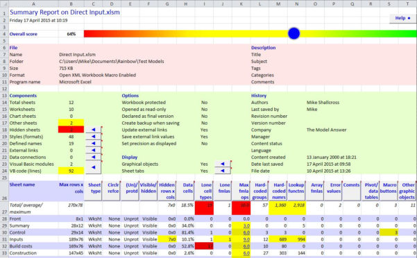 "Audit Spreadsheet Inside Sniff Out Spreadsheet ""Smells"" With New Rainbow 9.0  Rainbow"