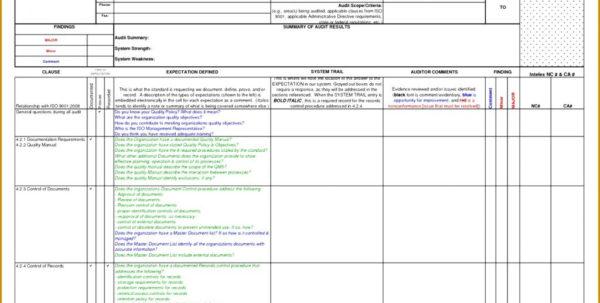 Audit Spreadsheet Regarding Compliance Audit Report Sample Legal Format Statutory Example Social Audit Spreadsheet Google Spreadsheet