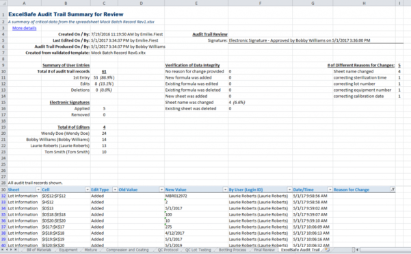 Audit Spreadsheet Regarding Excelsafe Audit Trail Report  Ofni Systems