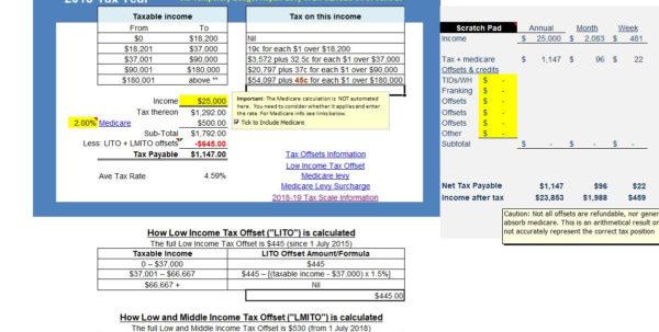 Australian Tax Calculator Excel Spreadsheet Throughout Ato Tax Calculator – Atotaxrates