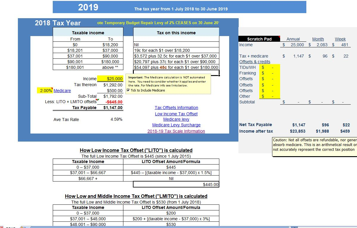 Australian Tax Calculator Excel Spreadsheet Throughout Ato Tax Calculator – Atotaxrates