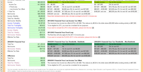 Australian Tax Return Spreadsheet Template Throughout Free Australia Personal Income Tax Calculator In Excel