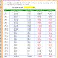 Australian Tax Return Spreadsheet Template With Regard To Free Investment Property Depreciation Calculator