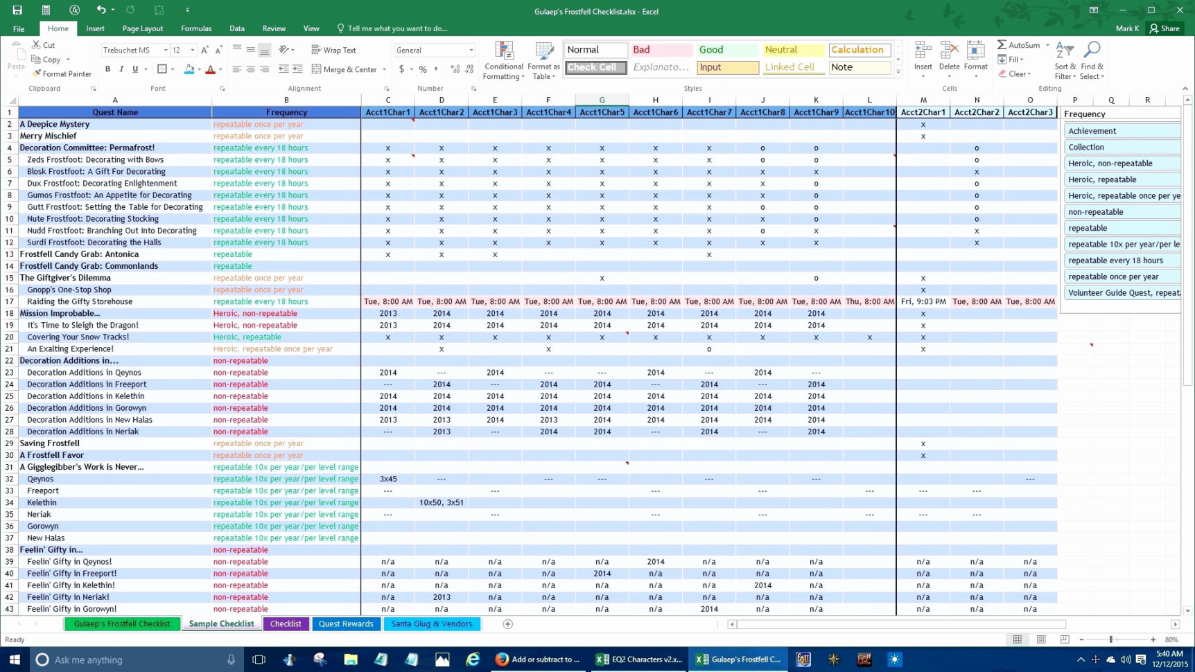 Auto Restoration Spreadsheet For Car Restoration Cost Spreadsheet – Spreadsheet Collections